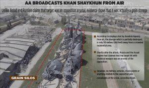 Assad Klaim Targetkan Gudang Senjata Oposisi, Infografis: Bom Kimia Rezim Hantam Lumbung Gandum