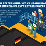 UNI Eropa Larang Turki Kampanye Referendum di Luar Negeri