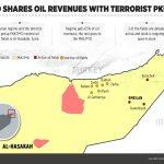 Milisi Dukungan AS dan Rezim Assad Berbagi Keuntungan Penjualan Minyak, Ini Laporannya