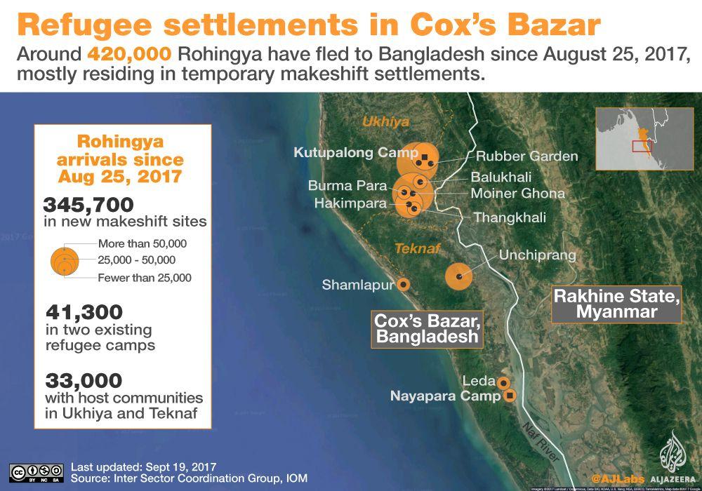 PBB: Bangladesh Butuh Bantuan Cepat untuk Atasi Gelombang Pengungsi Rohingya