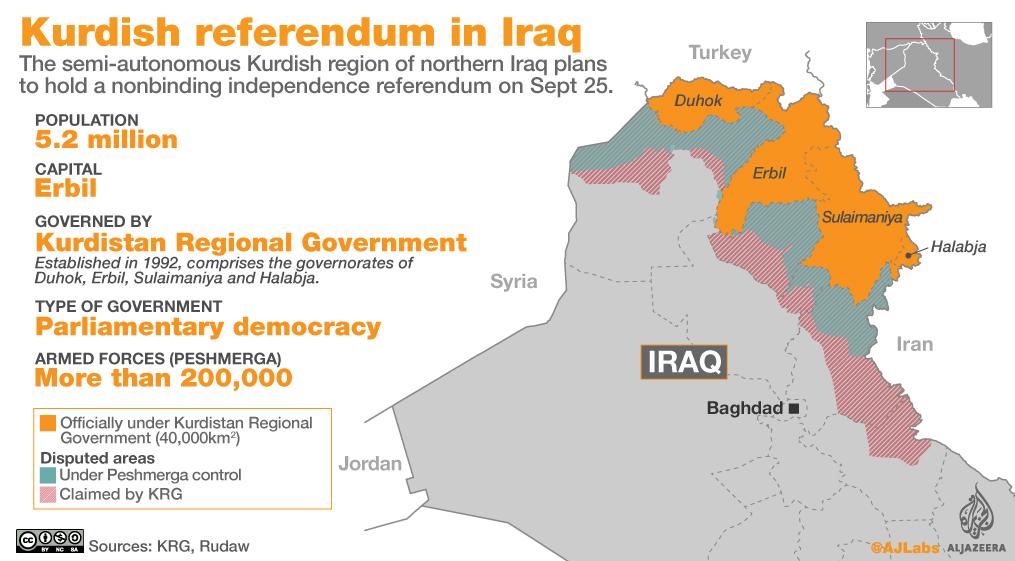 Ketegangan Memanas antara Erbil dan Baghdad, Kurdi Malah Pilih Pisah dengan Irak