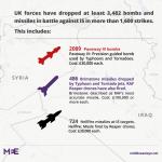 EKSKLUSIF: Ternyata Inggris Jatuhkan 3.400 Bom di Suriah dan Irak, Ini Jumlah Korbannya