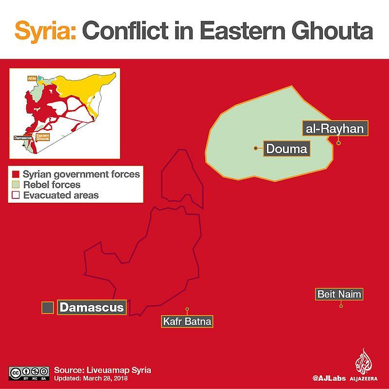 Jaishul Islam Bantah Laporan Telah Sepakat dan Menyerahkan Kota Douma ke Rezim Assad