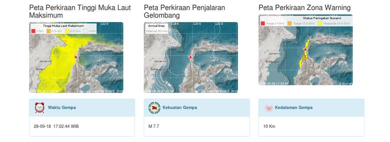 Pasca Gempa 7.7 SR, BNPB Sebut Terjadi Tsunami di Palu