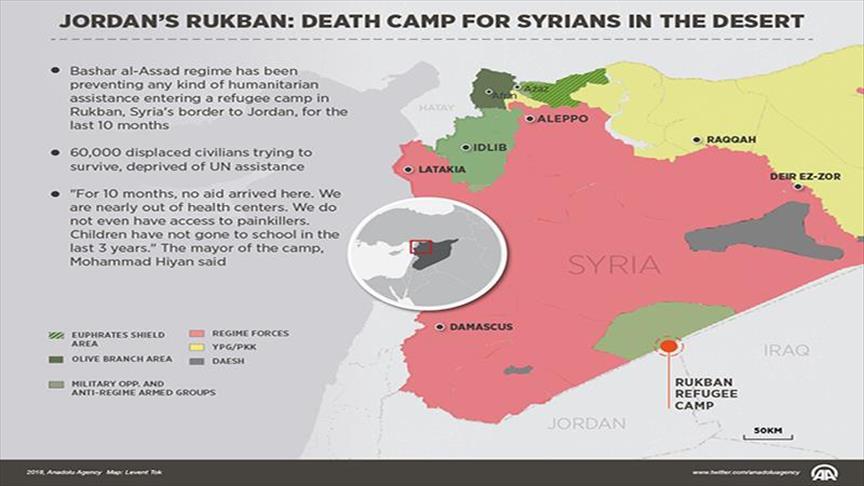 Mengerikan, Begini Kondisi Terakhir di Kamp Rukban Suriah