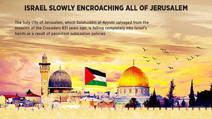 Pemerintah Zionis Secara Perlahan Kuasai Seluruh Wilayah Al Quds