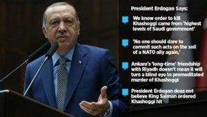 Erdogan: Para Pejabat Tinggi Kerajaan yang Perintahkan Pembunuhan Khashoggi