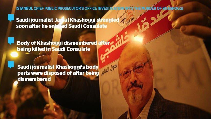 Tubuh Khashoggi Dibuang Setelah Dipotong-potong di Gedung Konsulat Arab