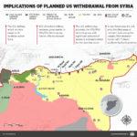 Implikasi Rencana Penarikan Pasukan AS dari 18 Lokasi Pangkalan Miiter di Suriah