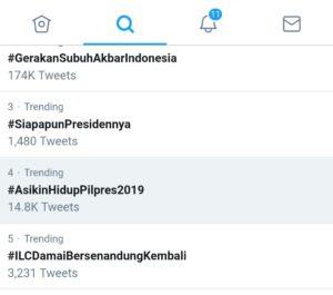 Tagar #GerakanSubuhAkbarIndonesia Jadi Trending Topik di Twitter