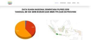 Kominfo Harus Mampu Jelaskan Alasan Blokir Situs Jurdil2019