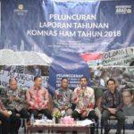 Catatan Komnas HAM untuk Rezim Jokowi: Aparat Represif Hingga Tudingan Makar