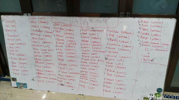 92 Orang Terluka, Mahasiswa Bandung: Bocor 15 Jahitan hingga Tak Sadarkan Diri
