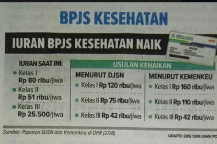 Inpres Tak Beres Soal BPJS