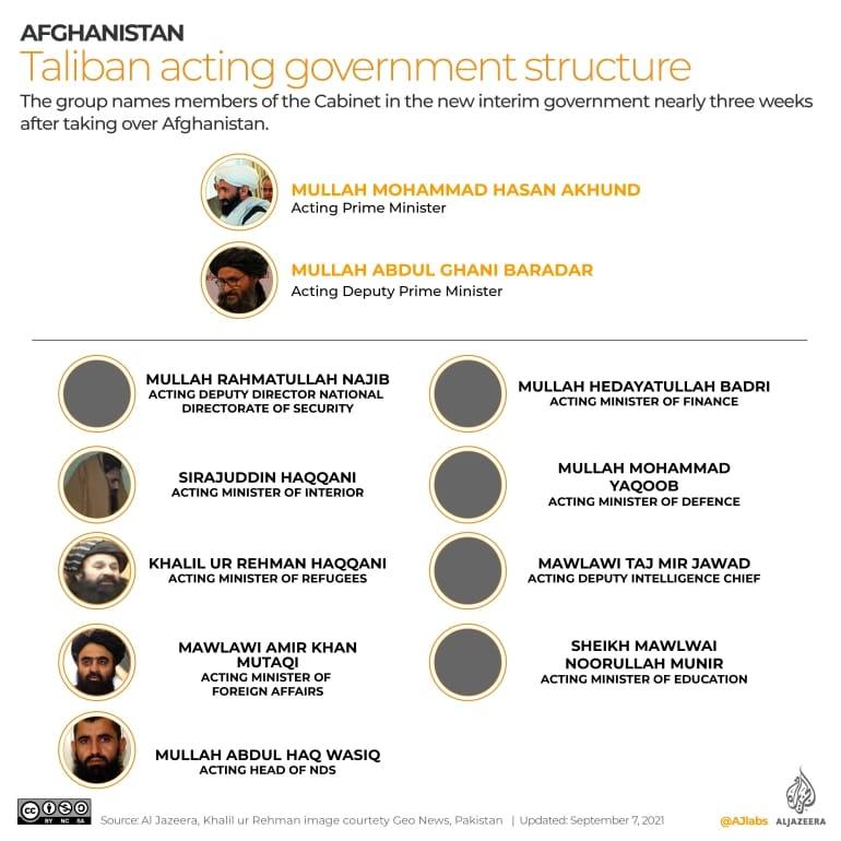 Taliban Umumkan Pemerintahan Baru, Mullah Hasan Akhund Jadi Perdana Menteri Imarah Islam Afganistan